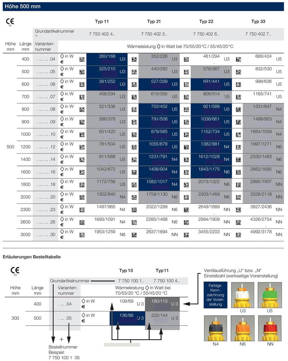 heizkrper watt tabelle trendy heizkrper watt tabelle with. Black Bedroom Furniture Sets. Home Design Ideas