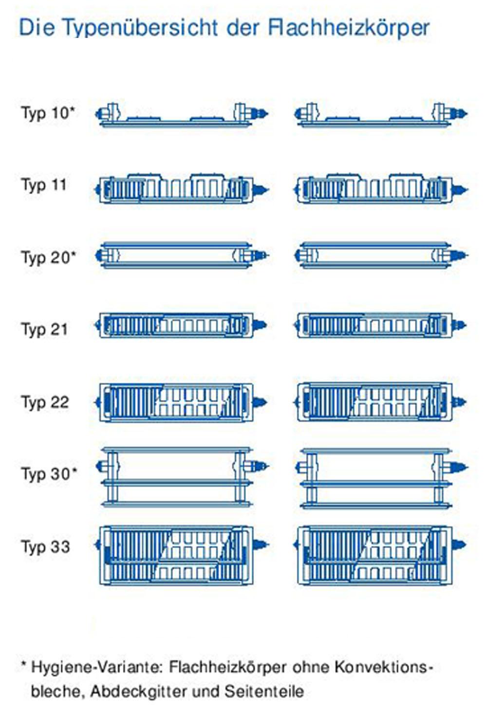 Extrem Buderus Kompakt C- Plan Heizkörper Bauhöhe 600 mm Typ 10 20 30 IZ72