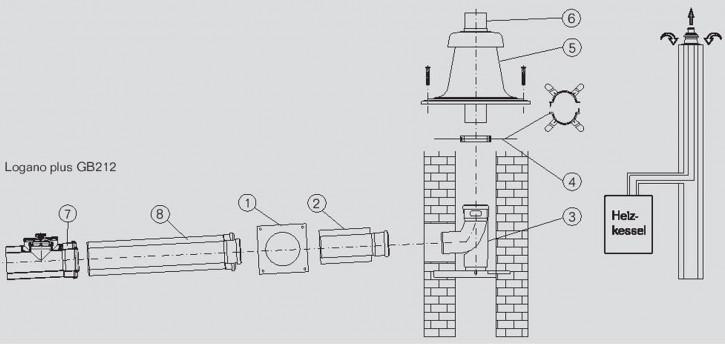 Buderus GA-K Abgassystem 80/125 Grundbausatz für GB212 raumluftunabhängig RLU