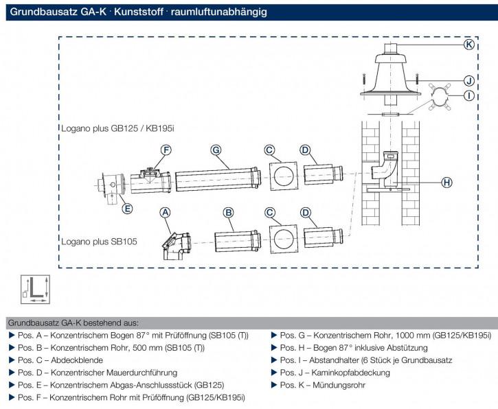 Buderus GA-K Abgassystem DN 80/125 Grundbausatz + 10m Schacht GB125 GB145 SB105